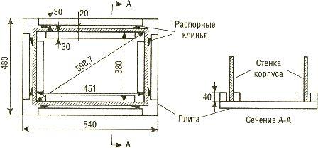 Шаблон для сборки корпуса улья (мм)
